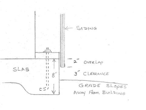 slabdrawing (32K)
